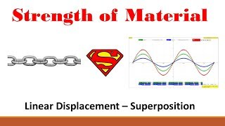 Strength of Materials (Part 8: Principle of Superposition)