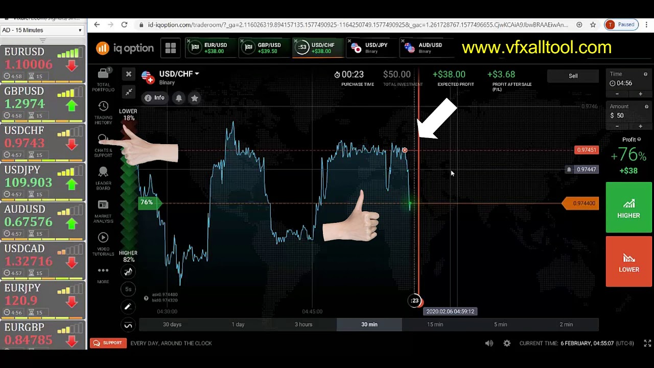 The best free signals for binary options from vfxAlert - Best binary options signals from vfxAlert