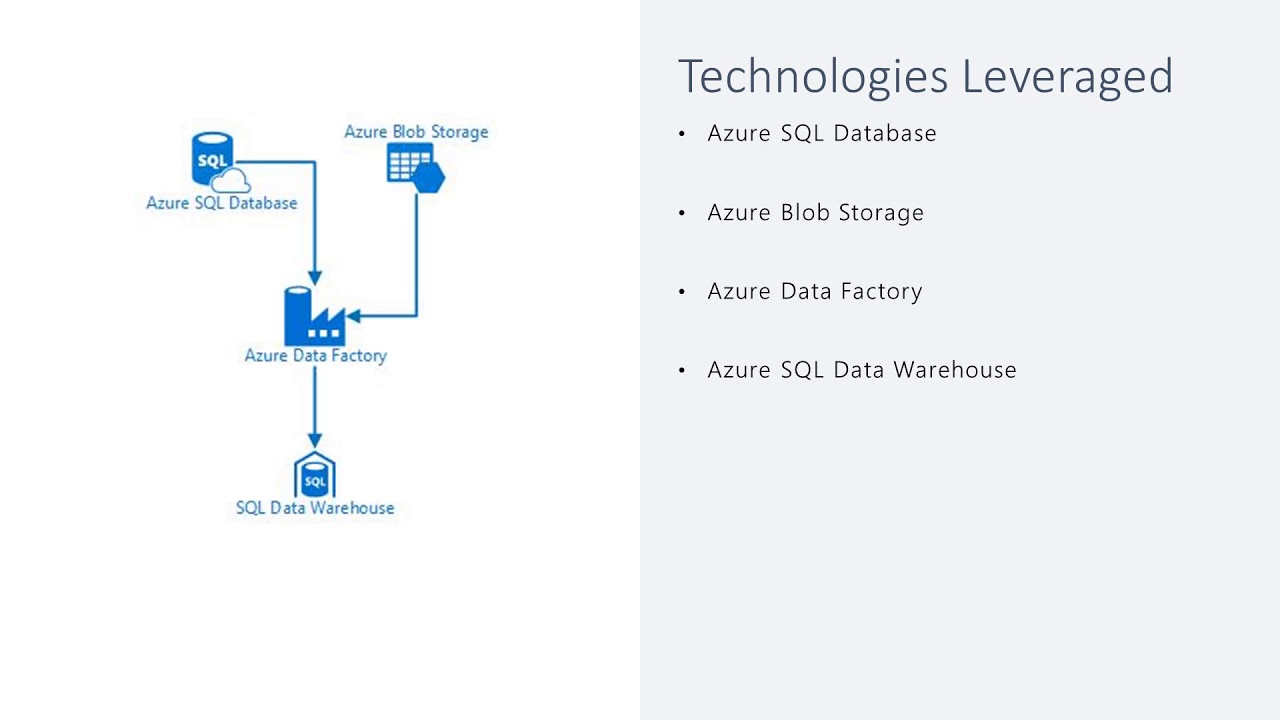 Azure Data Factory Hands-on Lab V2 - Build ETL Process in ADF V2