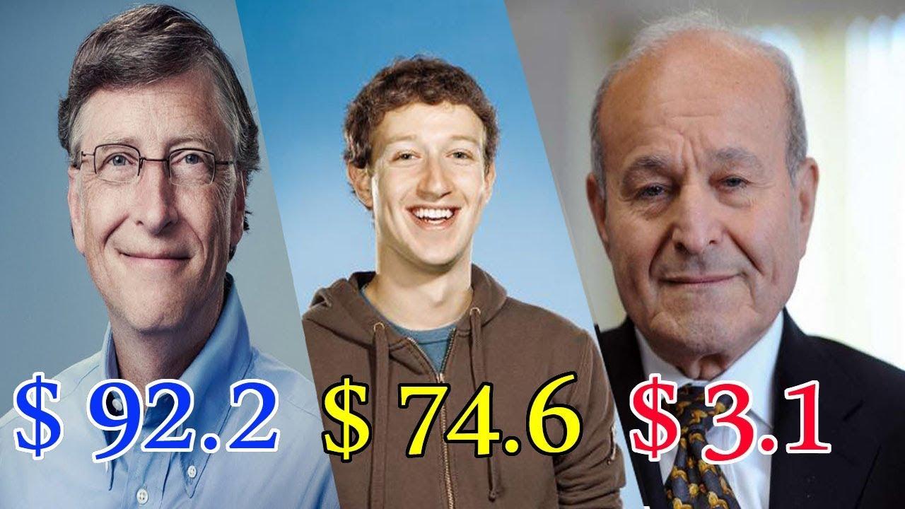 اغنى 6 رجال في العالم لعام 2019 من بينهم جزائري Youtube