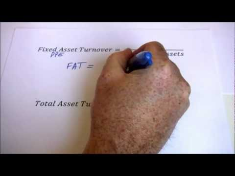 Financial Ratios -- Liquidity, Asset Management and Debt Man
