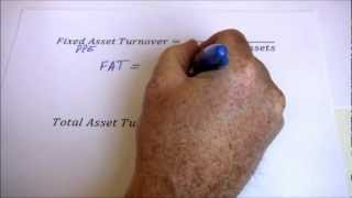 Financial Ratios -- Liquidity, Asset Management and Debt Management