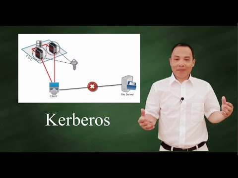 Kerberos - Authentication Protocol