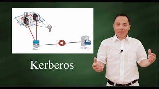 kerberos Authentication Process