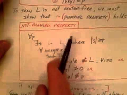 15 regular pumping lemma examples
