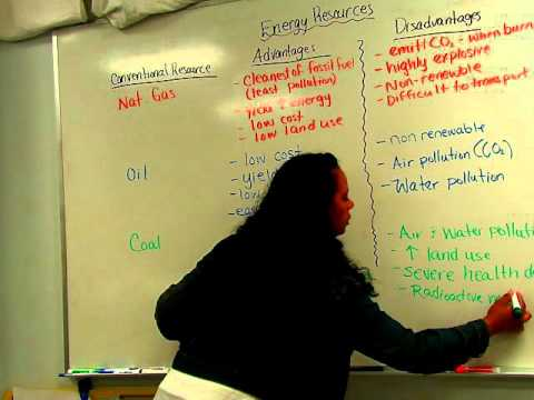 Energy Resources Advantages and Disadvantages