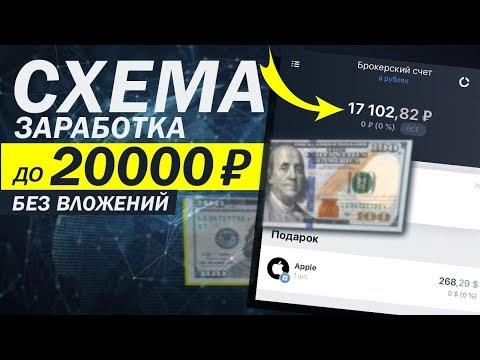 Простая схема заработка в интернете - Удаленная работа 2020 - Заработок на Тинькофф инвестиции