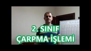 2  SINIF ÇARPMA İŞLEMİ KAZNIM 2'NİN DEVAMI