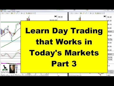 Learn Day Trading Strategies That Work in Today's Markets, Part 3