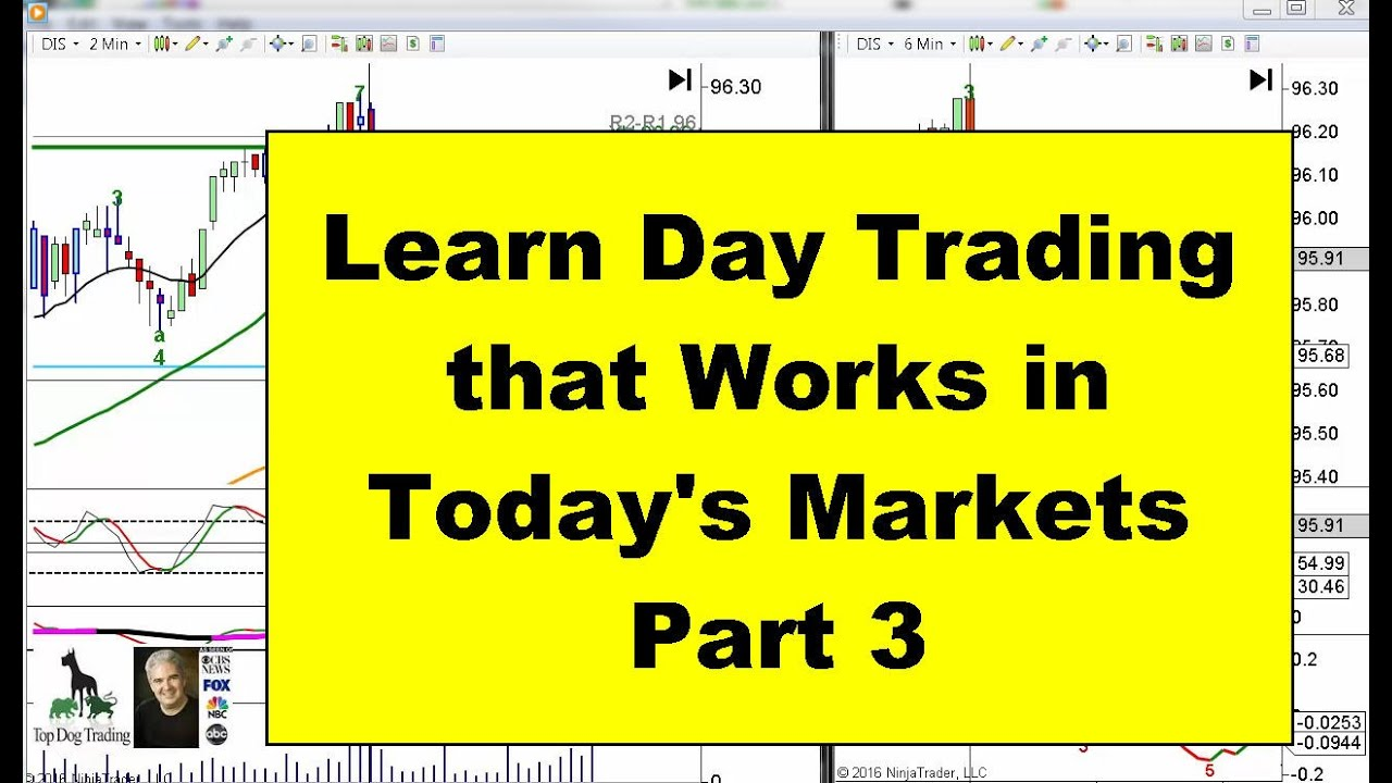 Day Trading Strategies: 4 Timeless Approach That Work - DTTW™
