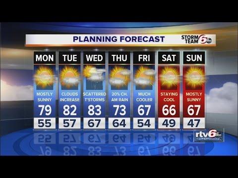 Monday:  Mostly sunny…79