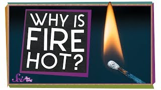 Why Is Fire Hot?