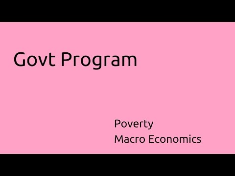 Government Program related to Poverty | Poverty | CA CPT | CS & CMA Foundation | Class 11 | Class 12