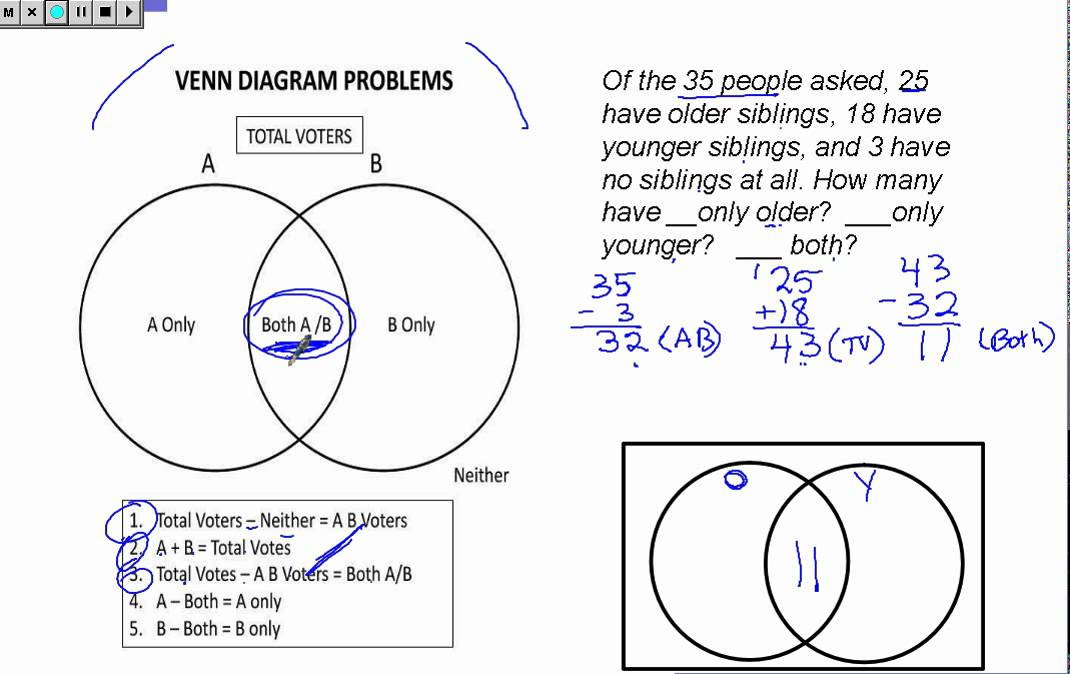 Venn Diagram Math Problems Youtube