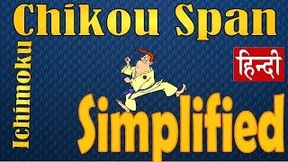 Chikou Span   Ichimoku Simplified 3 in HIndi