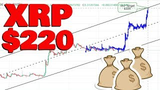 Analyst: XRP to $220 By Sept. 2020!