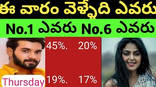 Bigg boss 4 telugu 12th week voting report | starmaa bigg boss 4 telugu 12th week voting who is top|