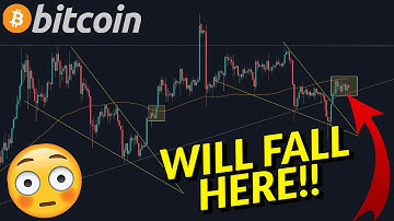 MUST SEE!!!! BITCOIN COULD REVERSE BACK TO THIS EXACT PRICE LEVEL!!!