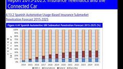 Automotive Usage Based Insurance (UBI) Market Report 2015-2025