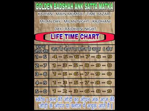 KALYAN / MAIN MUMBAI / MILAN DAY / MILAN NIGHT / TIME BAZAR GOLDEN BADSHAH  NEW CHART DEKHO