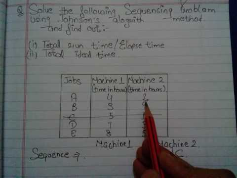 Johnson's rule in HINDI||Sequencing Problem with n jobs on 2 machines BY JOLLY Coaching