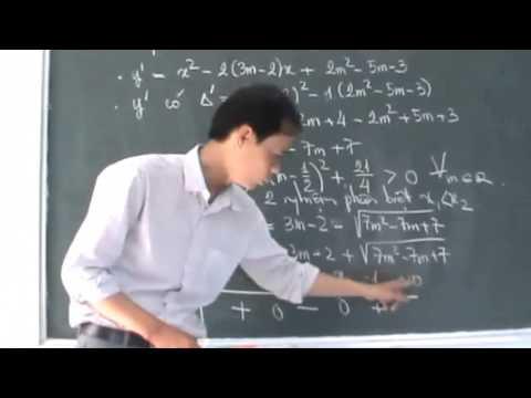 [TT-Lần 1] Khảo sát hàm số ( luyện thi đại học )