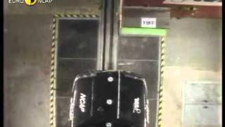 Краш тест Citroen Xantia 1997 (E-NCAP)