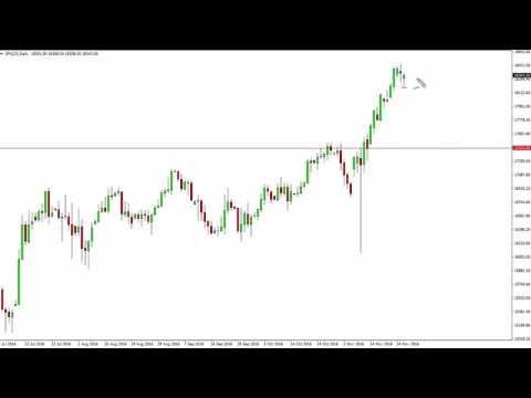 Nikkei Technical Analysis for November 29 2016 by FXEmpire.com