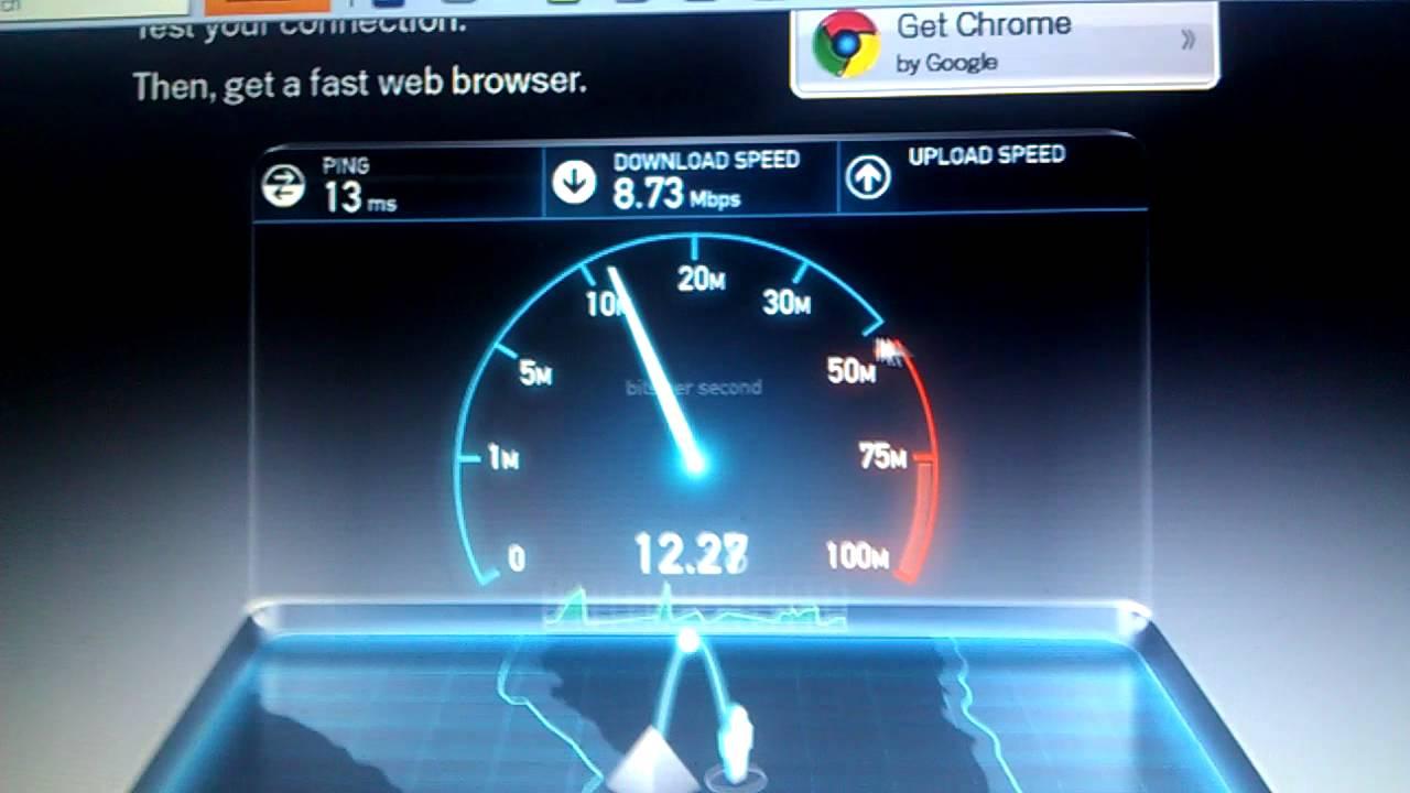 Tm Unifi Malaysia S Latest Broadband Service Speedtest Youtube