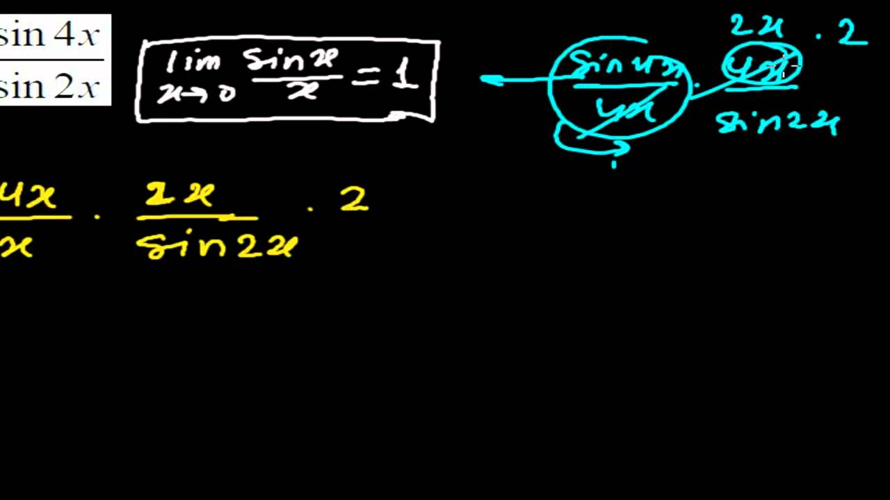 Finding Limits Of Trigonometric Functions Problems In Calculus 1
