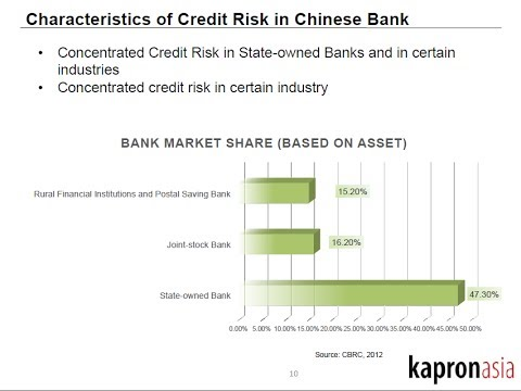 Kapronasia - Credit Risk in Chinese Banks