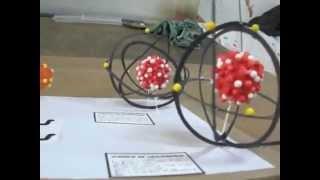 Cinco Modelos Atómicos