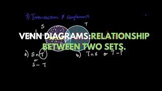 Venn Diagram: Relationship between two sets