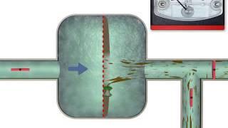 Сетчатый фильтр: обратная промывка(Промышленная очистка воды и водоподготовка http://prom-water.ru., 2014-05-19T13:14:47.000Z)