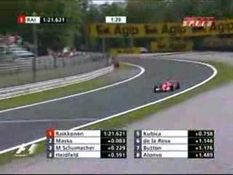 Download Italian GP(Round 15): Michael Schumacher's Final Qualy Lap