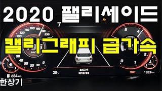 2020 현대 팰리세이드 디젤 2.2 캘리그래피 7인승…