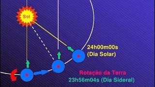 La Gran Diferencia entre el Dia Solar y el Dia Sideral que confunde a los terraplanos