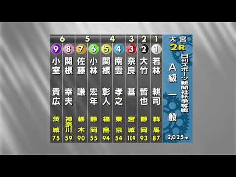 大宮競輪日刊スポーツ新聞社杯争奪戦最終日全レースダイジェスト
