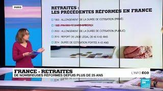 France : que sait-on du projet de réforme des retraites ?