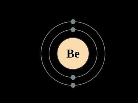 BERYLLIUM -  A Highly X-Ray Transparent Material