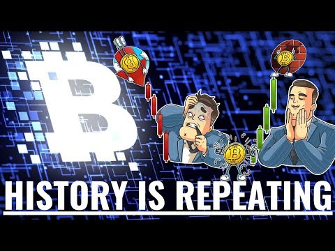 Bitcoin History Repeats - Here's What's Next