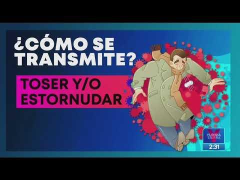 ¿Cuáles son los síntomas de alguien infectado por coronavirus?из YouTube · Длительность: 1 мин48 с