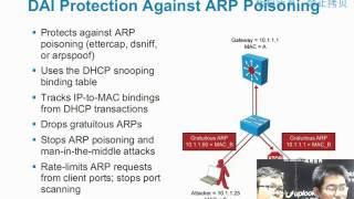 #CCNP【2.2.4】中级/网络安全防御/ARP攻击的防护