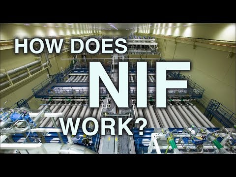What Goes into a Shot at the National Ignition Facility?
