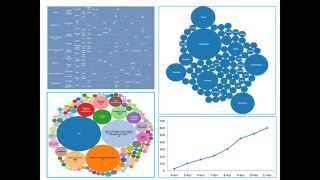 Advanced Data Visualization - How you can use it to your advantage
