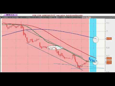 banco-santander,-bbva,-telefónica,-futuro-y-euro-dólar-nuevamente-clave-09/07/2012