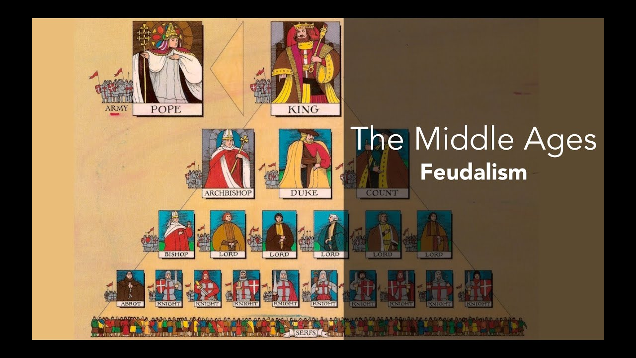 feudalism essays of the middle ages Middle feudalism ages essays ramsey essay writer the red balloon movie essay a jack ages middle essays feudalism december 17, 2017 @ 10:56 pm.