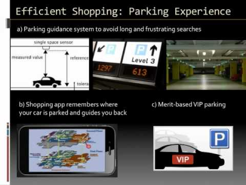 Wengreen Yorston Shopping mall project   efficient shopping v3