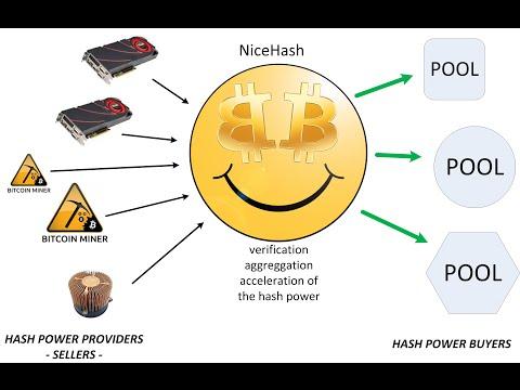 NiceHash how to buy hashing power tutorial
