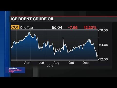 $60 Oil Is A 'Wonderland', Could Fall to $47: Citi's Morse